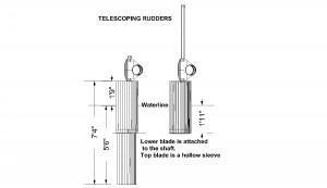 Telescoping_rudders